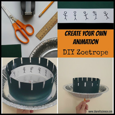 https://www.shareitscience.com/2017/01/diy-zoetrope-animation-steam-project.html