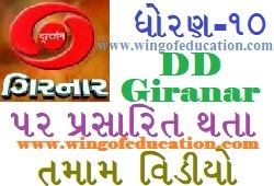 Std-10 DD Girnar Home Learning All Subjects Video September-2020 (www.wingofeducation.com)