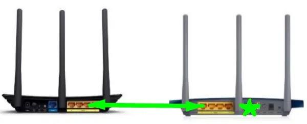اعدادات TP-Link | طريقة تقوية شبكة الواي فاي باستخدام راوتر قديم من تى بى لينك