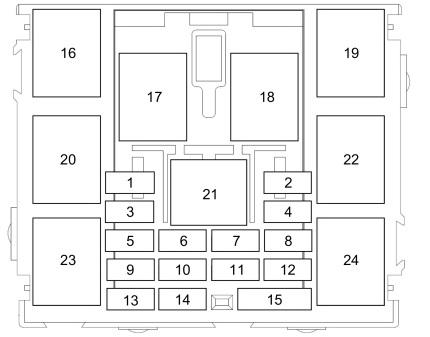 Passenger Compartment Fuse Box Panel