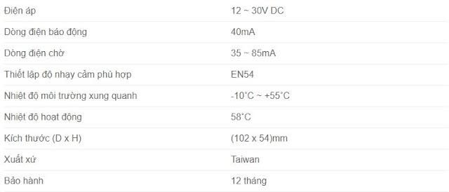 Nút ấn báo cháy tròn đỏ Yun-Yang YFM-01 1