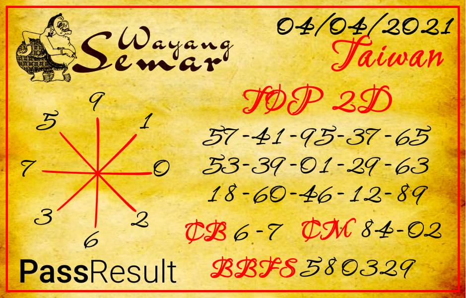 Prediksi Wayang Semar - Kamis, 4 April 2021 - Prediksi Togel Taiwan