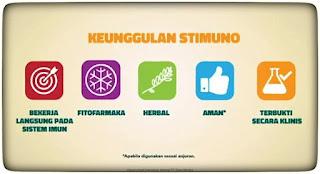 Keunggulan stimuno