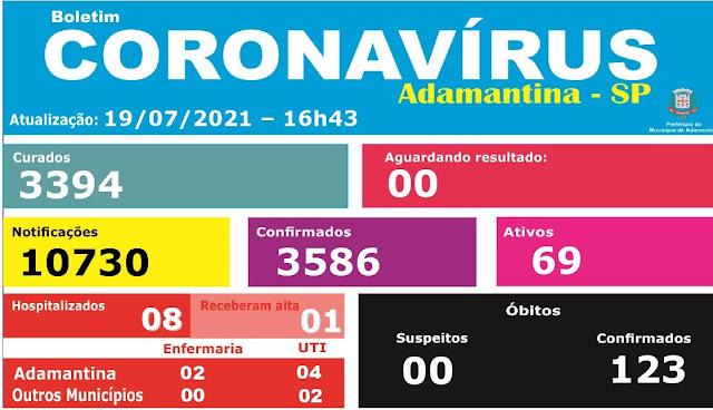 Adamantina confirma mais três mortes por covid-19