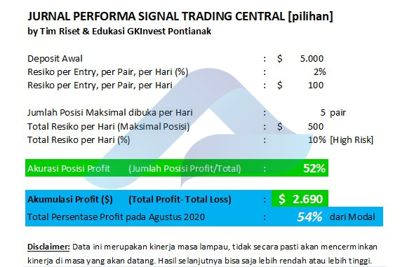 Performa Trading Central VIP