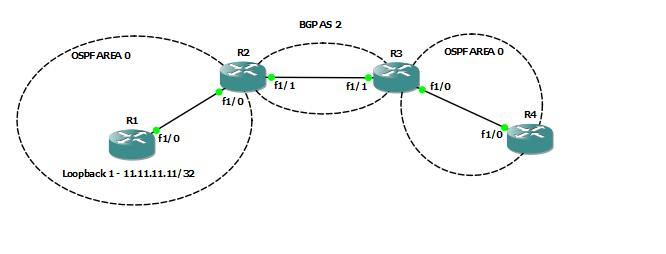 CCIE study blog and now Alcatel too: BGP troubleshooting