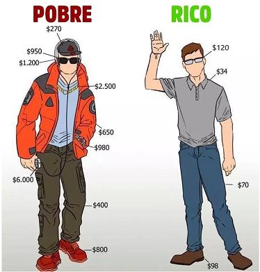 pessoa-ostentando-roupas-de-marca-e-pessoa-com-roupas-adequadas-sem-marca-famosa