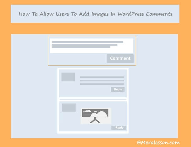 allow users to posts images in WordPress comments