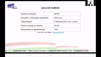 numeri export vino italiano
