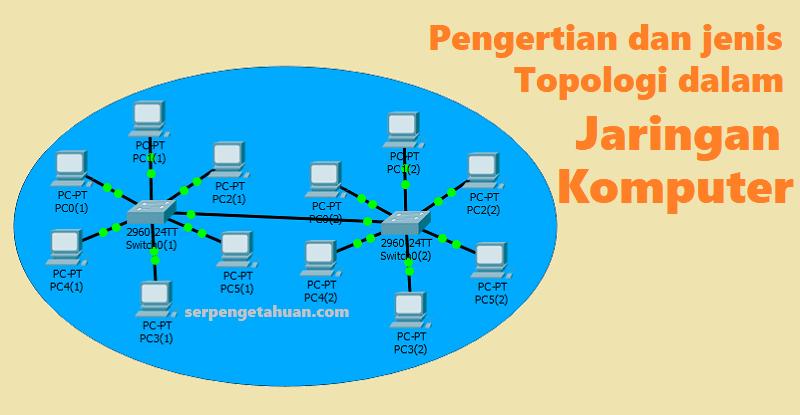 dalam merencanakan pembangunan sebuah jaringan, seorang administrator jaringan harus merencanakan topologi apa yang akan digunakan. pada artikel ini serpengetahuan membahas mengenai pengertian dan jenis topologi jaringan komputer