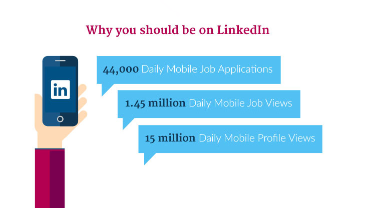 LinkedIn for Solicitors - Building Your Business Network Online - #infographic #socialmedia