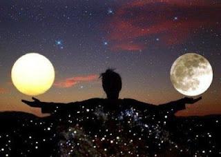 Аспекты Луны и Солнца