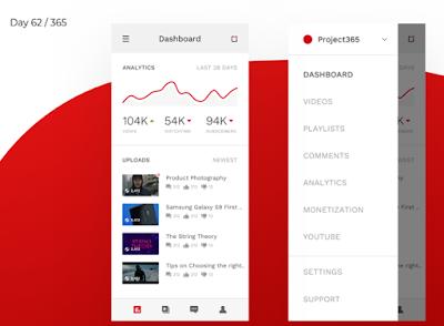 Cara Mengaktifkan Kembali Monetisasi Youtube Disable