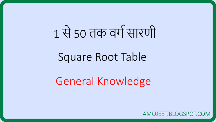 square-root-table-1-to-50-वर्ग-सारणी