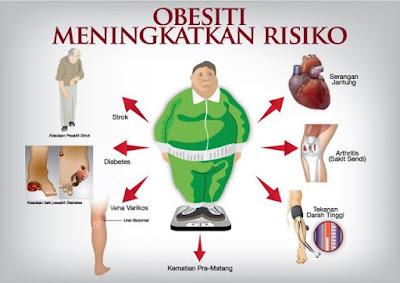 Ubat kurus paling berkesan,ubat kurus murah,cleantox murah,cleantox Malaysia,kurus,ubat kurus,cara kurus,ubat kurus paling berkesan,ubat kurus paling power,ubat kurus paling cepat,ubat kurus halal,ubat kurus terbaik,ubat kurus paling efektif,ubat kurus paling selamat,ubat kurus badan,ubat kurus berkesan,cara kurus dengan cepat,cara kurus paling cepat selamat dan berkesan,cara kurus paling power,tips kurus segera,tips kurus paling cepat,cara kurus paling berkesan,kurus cepat,kurus segera,ubat kurus segera,tips untuk kurus,cara untuk kurus dengan cepat,cara kurus dengan segera,ubat kurus mujarab,ubat kurus power,rahsia kurus pantas,tips rahsia cara kurus paling pantas,cepat,segera,selamat dan berkesan efektif mujarab 100% dengan ubat kurus paling power untuk masalah kegemukan,meizitang strong version murah,meizitang ubat kurus power,meizitang,msv,ubat kurus pantas,cara kurus pantas,ubat kurus paling berkesan,meizitang original,ubat kurus terbaik, pil untuk langsing, pil murah, ubat kurus murah, pil mujarab untuk kurus,botanical slimming,ubat kurus,pil kurus,kapsul kurus,kurus,ubat untuk kurus,ubat kurus berkesan untuk masalah gemuk,pil pelansing,ubat pelansing,meizitang,meizitang strong version,meizitang murah,botanical slimming capsule,herba kurus,herba pelansing,cara nak kurus,masalah gemuk,ubat kururs paling berkesan,MSV,pemborong meizitang,ubat kurus paling kuat,ubat kurus nombor 1,UBAT KURUS PALING MUJARAB,ubat kurus,pil kurus,kapsul kurus,kurus,ubat untuk kurus,ubat kurus berkesan untuk masalah gemuk,pil pelansing,ubat pelansing,meizitang,meizitang strong version,meizitang murah,botanical slimming capsule,herba kurus,herba pelansing,cara nak kurus,masalah gemuk,ubat kururs paling berkesan,MSV,pemborong meizitang,ubat kurus paling kuat