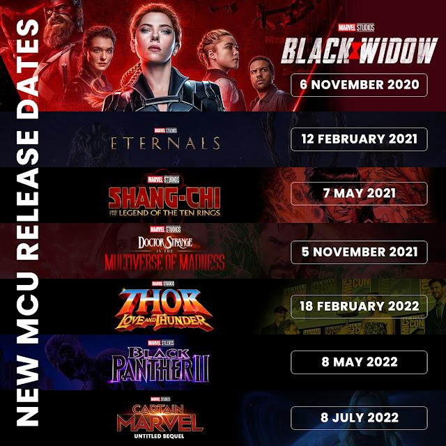 Tarikh Baru Telah Dikeluarkan Bagi Tayangan Filem Marvel Studio Cinematic