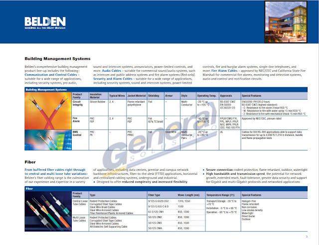 Produk Kabel Belden Surabaya (3)