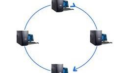 Jaringan Ring Topologi