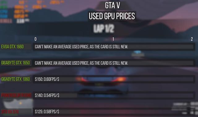 GPU for 1080p Gaming