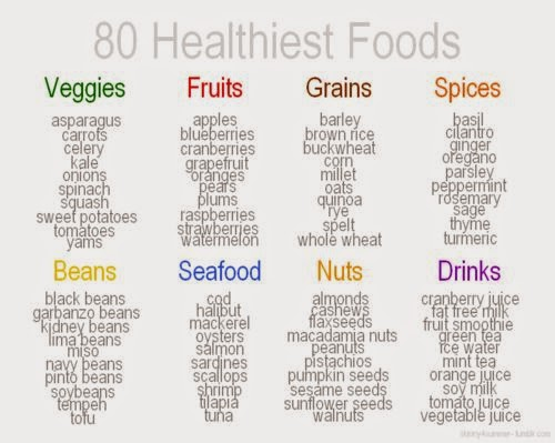 hover_share weight loss - 80 healthiest foods