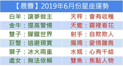 【晨霽】2019年6月份星座運勢
