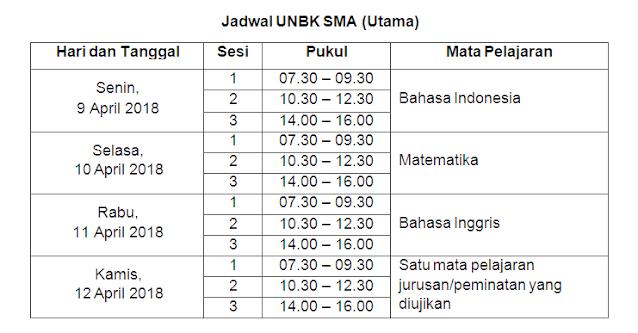 Jadwal UN dan USBN SMA Tahun Pelajaran 2017/2018