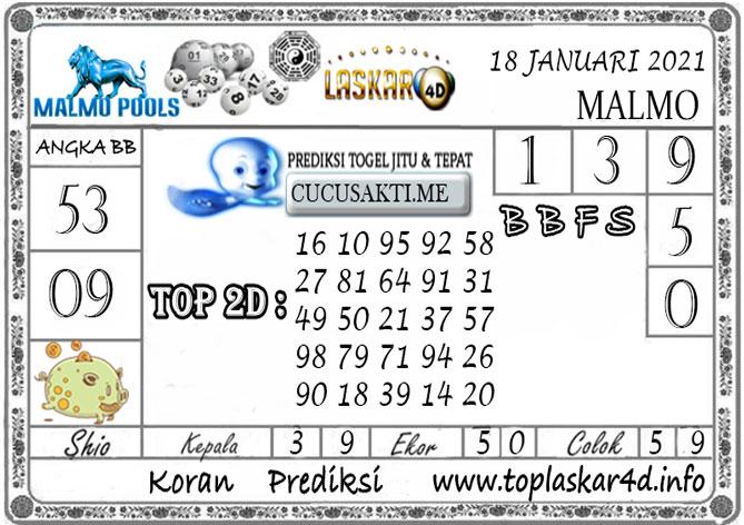Prediksi Togel MALMO LASKAR4D 18 JANUARI 2021