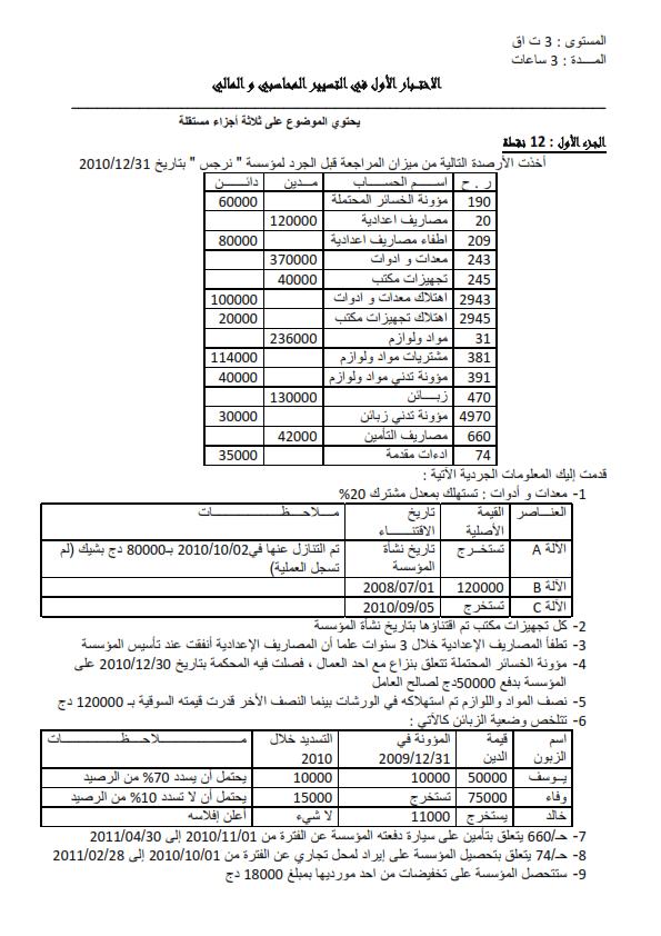 اختبار الفصل الاول في مادة التسيير المحاسبي و المالي للسنة الثالثة ثانوي