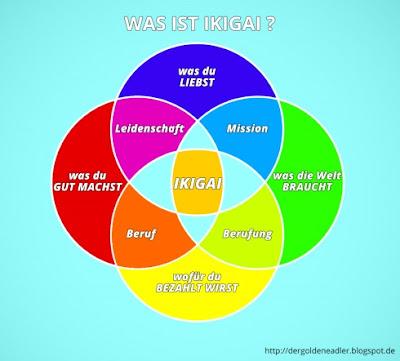 was ist ikigai