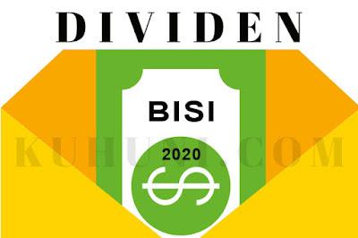 Jadwal Dividen BISI 2020