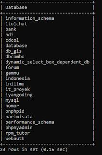 Menampilkan Database