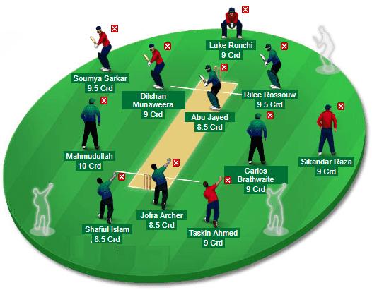 Khulna vs Chittagong dream 11 prediction