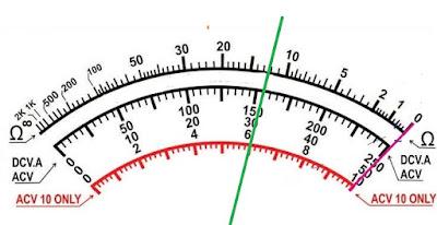skala meter