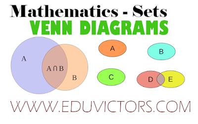 Class 11 - Maths - Chapter: Sets - Venn Diagrams (#class11Maths)(#eduvictors)