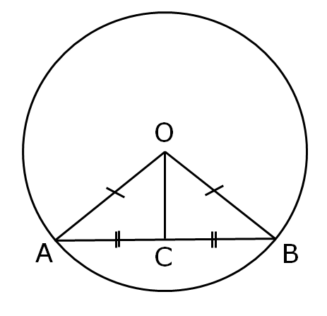 mathsfans: The line drawn through the centre of a circle to bisect a ...