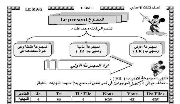 مذكرة اللغة الفرنسية منهج الصف الثالث الاعدادي الترم الاول