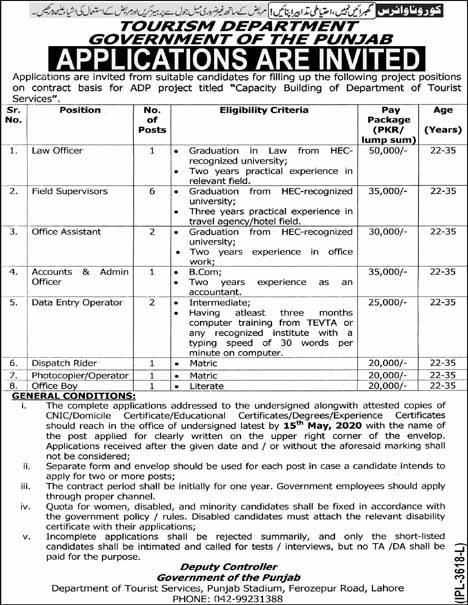 Tourism Development Corporation of Punjab TDCP Jobs 2020