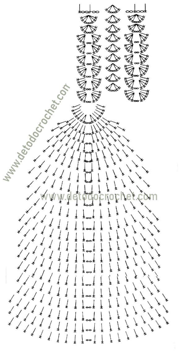 patrones-vestidos-crochet-de-bebe