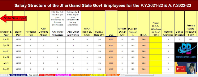 Salary Structure for Andhra Pradesh State Employees