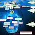 Marianas Web y redes .clos y .loky