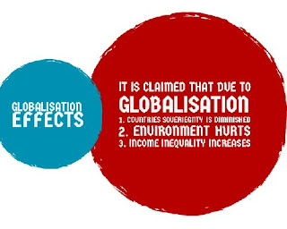 Costs of globalisation