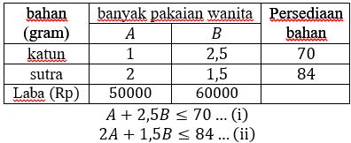 download jawaban un 2017 matematika sma