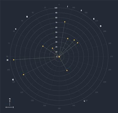 plot of SLE 647