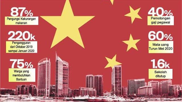 Cina Cengkeram Lebanon,  Berdalih Bantuan, Bidik Jalur Sutra Timur Tengah