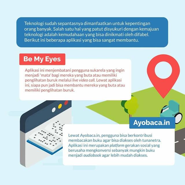 Aplikasi Untuk Difabel Be My Eyes dan Ayobaca.in