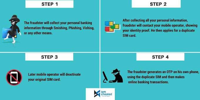 Sim Swapping Scam / Sim Kart Dolandırıcılığı