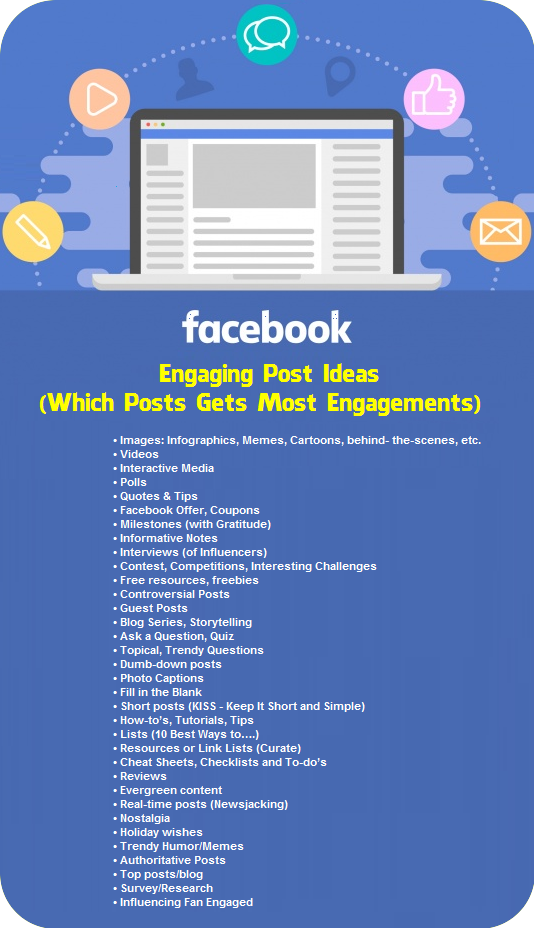Engaging Post Ideas