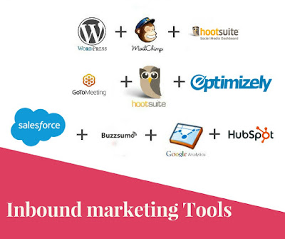 Top 10 Tools for Automate your Inbound Marketing Tasks
