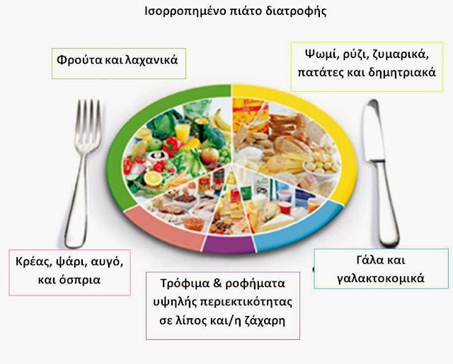 4η Δράση από την 1η ΤΟΜΥ Άργους με θέμα: «Υγιεινή διατροφή: λιπίδια»