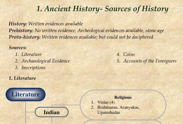 Ancient Indian History Notes PDF Download :iascgl com